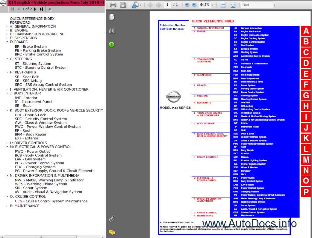WRG-5624] Nissan Micra K13 Wiring Diagram on data sheet pdf, welding diagram pdf, power pdf, body diagram pdf, battery diagram pdf, plumbing diagram pdf,