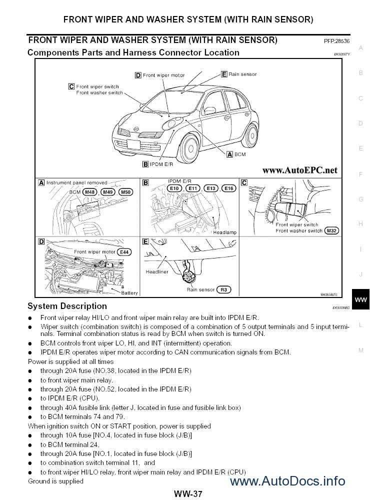 Nissan Micra  K11 series repair manual Order   Download