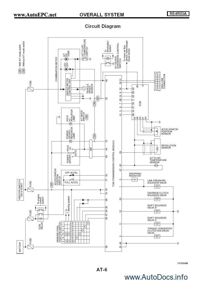 ford truck fuse box diagrams free download wiring  ford