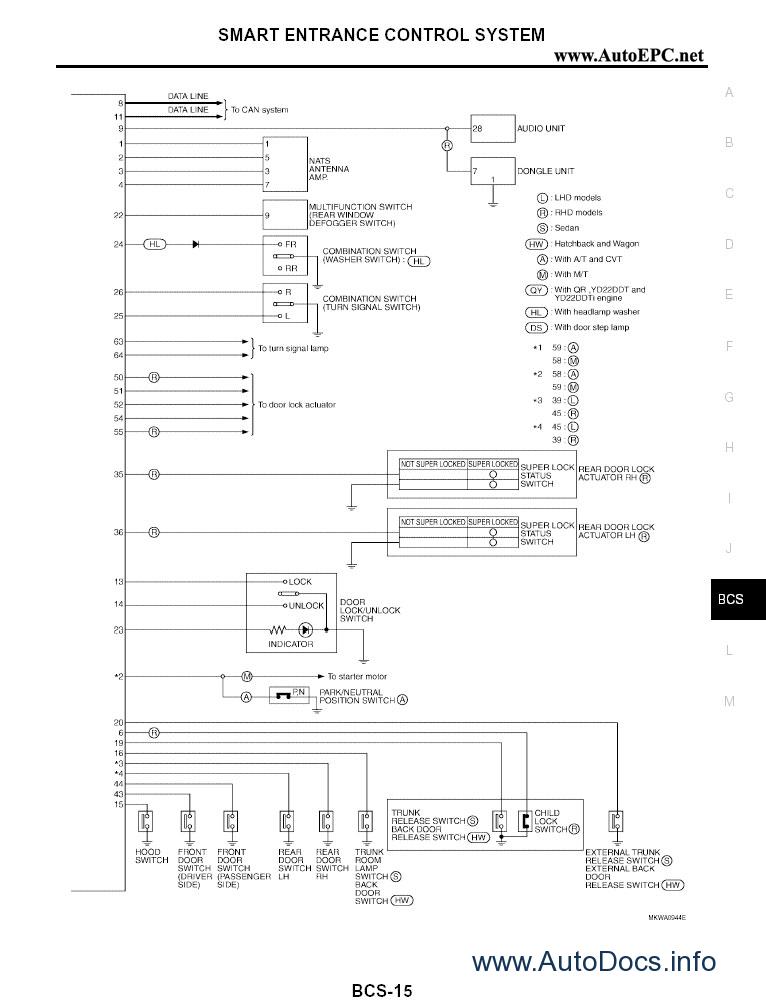Wiring Diagram Nissan Primera P12 : Nissan primera p series repair manual order download