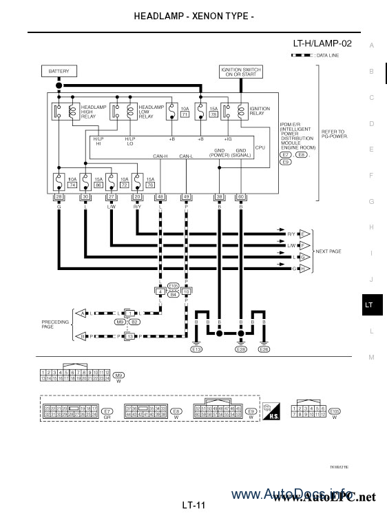 Wiring Diagram For Nissan Micra K12