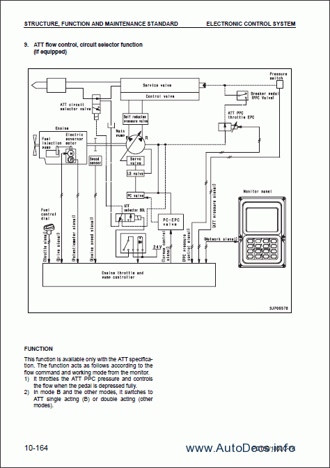 komatsu hydraulic excavator pc160lc 7k pc180lc 7k repair. Black Bedroom Furniture Sets. Home Design Ideas