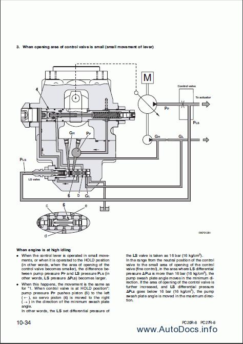 komatsu hydraulic excavator pc20r 8 pc27r 8 repair manual. Black Bedroom Furniture Sets. Home Design Ideas