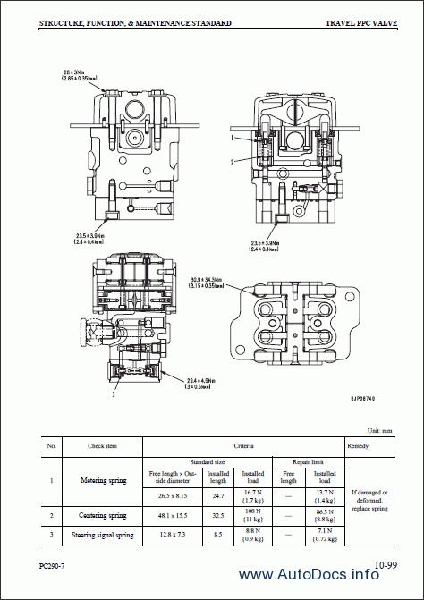 komatsu hydraulic excavator pc290lc 7 pc290nlc 7 repair manual order
