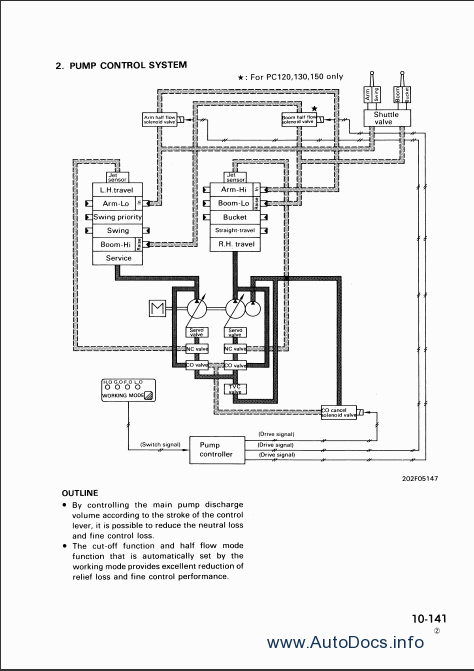 komatsu wiring diagrams private sharing about wiring diagram u2022 rh caraccessoriesandsoftware co uk