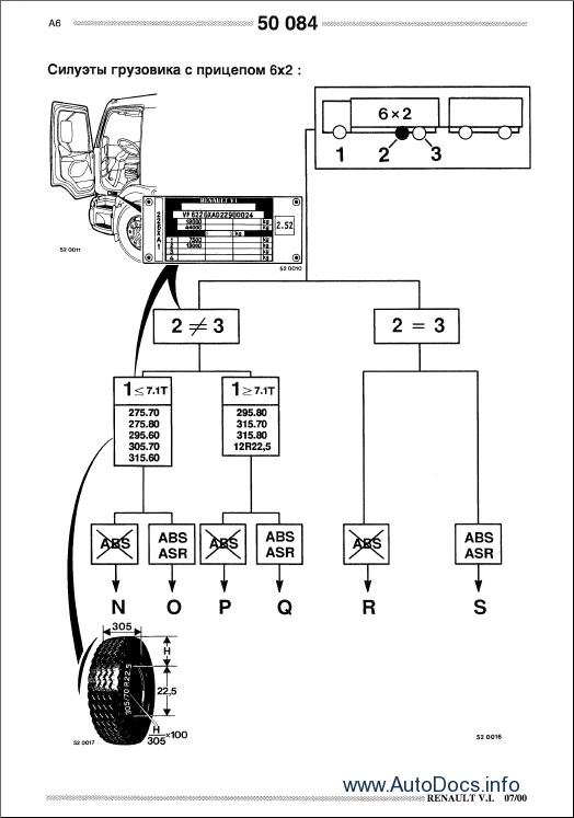 Schema Electrique Airbag Clio 2