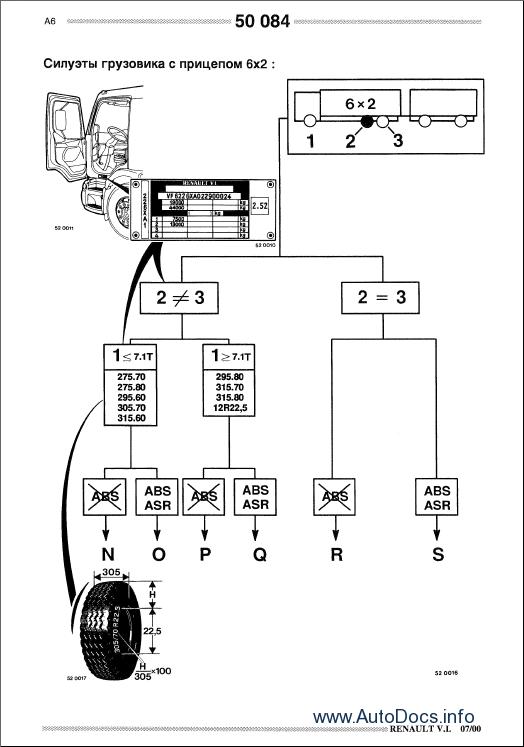 renault premium repair manual repair manual order