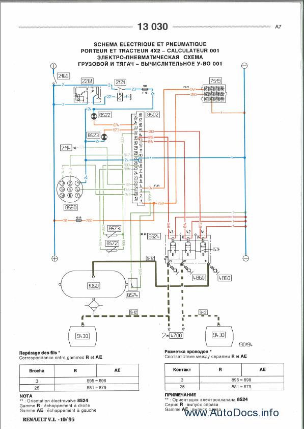 renault kerax repair manual repair manual order   download Renault Tank Renault Traffic