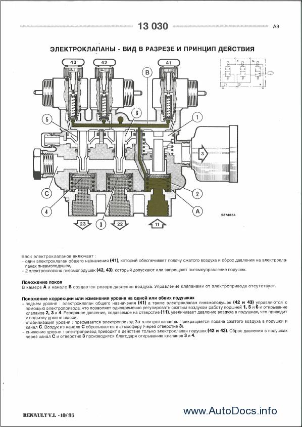 Outstanding Renault Ac Wiring Diagrams Basic Electronics Wiring Diagram Wiring Digital Resources Bioskbiperorg