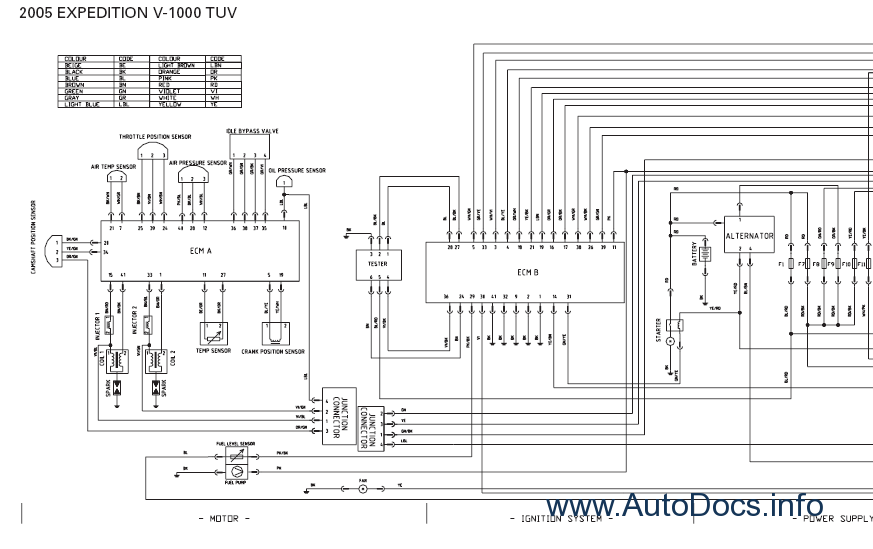 rev wiring diagram rev wiring diagram