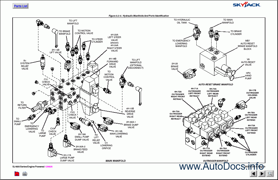 Skyjack Lifts Parts Catalog Repair Manual Order Amp Download
