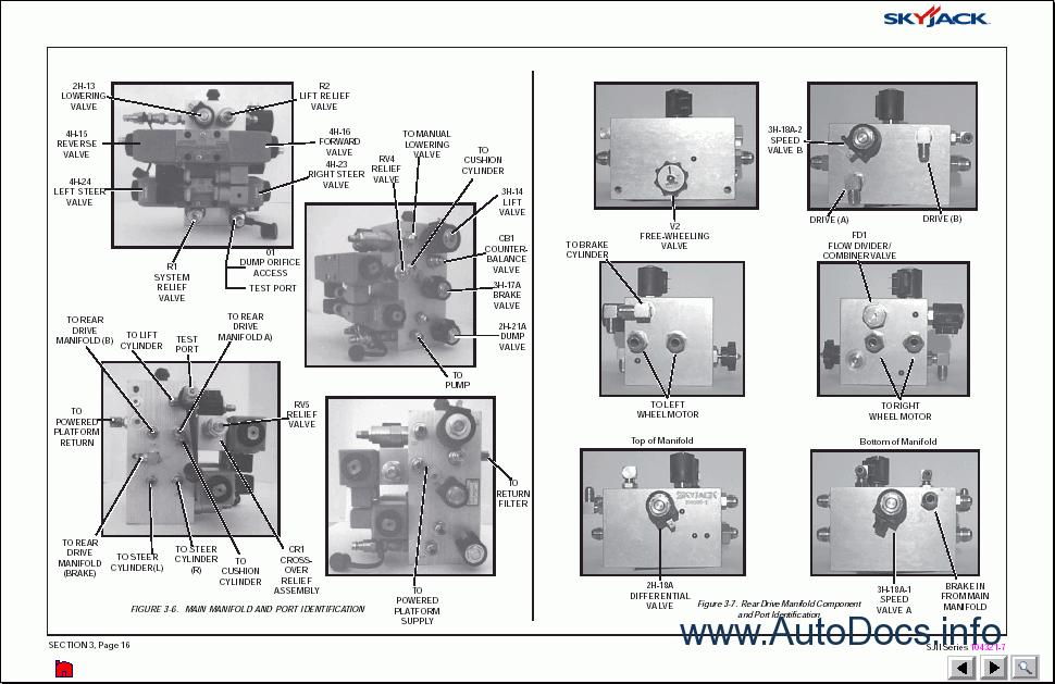 Scissor Lift Skyjack 3219 Related Keywords Suggestions Scissor – Joystick Controller Wiring Diagram Skyjack