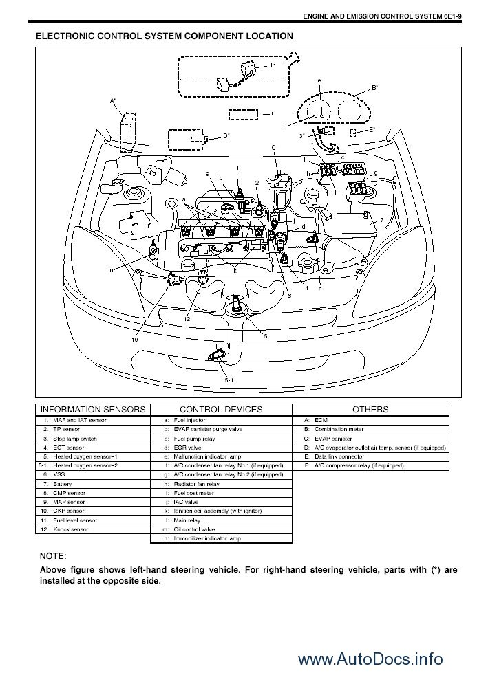 2004 suzuki verona repair manual