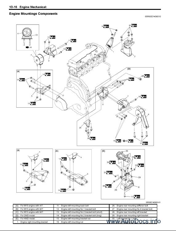 Suzuki Grand Vitara Jb416  Jb420 Service Manual Repair