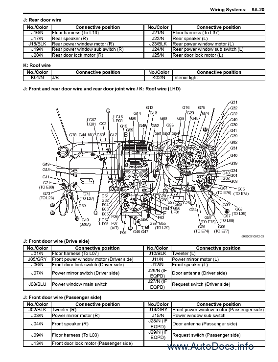 Suzuki Liana Wiring Diagram 2014 Ford E 250 Wiring Diagram Wiring Diagram Schematics