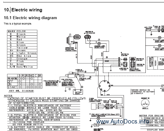 takeuchi wiring schematic takeuchi wiring diagrams