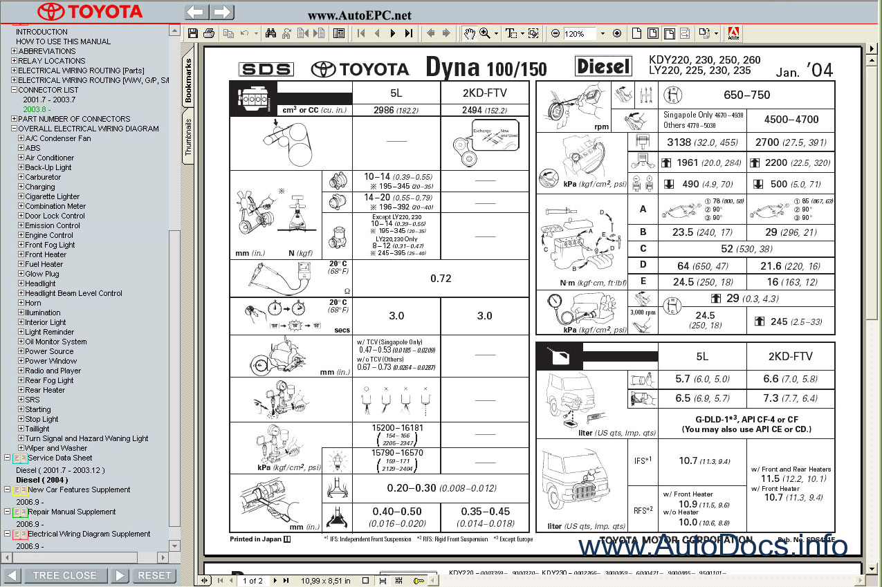 Toyota Dyna 100 150 Service Manual Repair Order Download Wiring Diagram Manuals 7