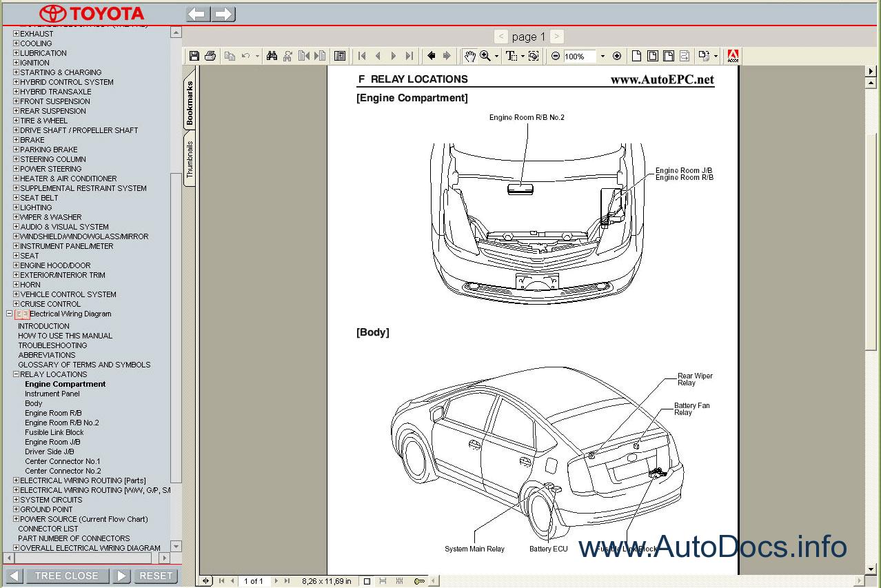 2008 Toyota Prius - User Reviews - CarGurus