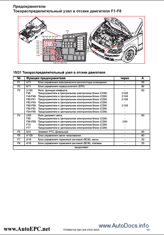 Volvo Wiring Diagrams Thumb Tmpl Bda F Aee C F D A Ca B on 2005 Volvo S40 Parts Diagram