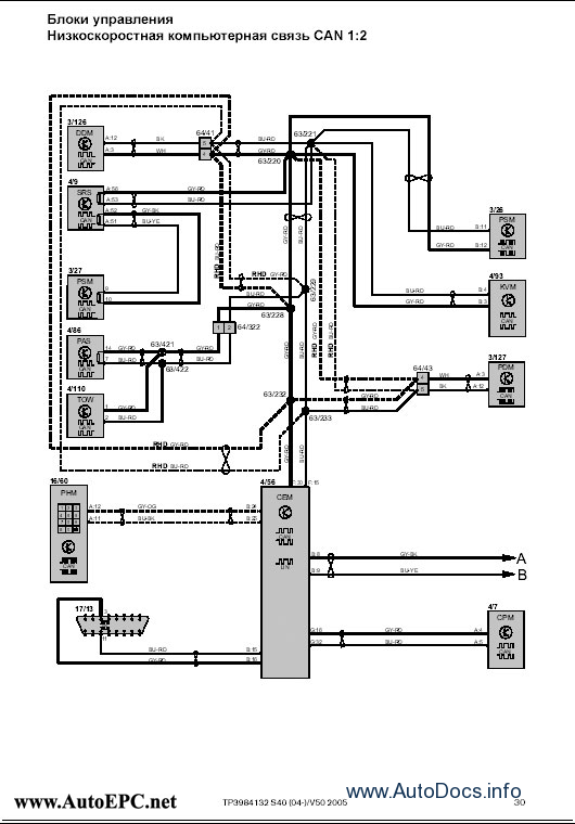 volvo cars wiring diagrams 1994