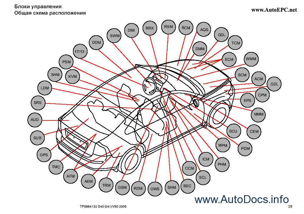 Volvo Cars    Wiring       Diagrams    19942005 repair manual Order