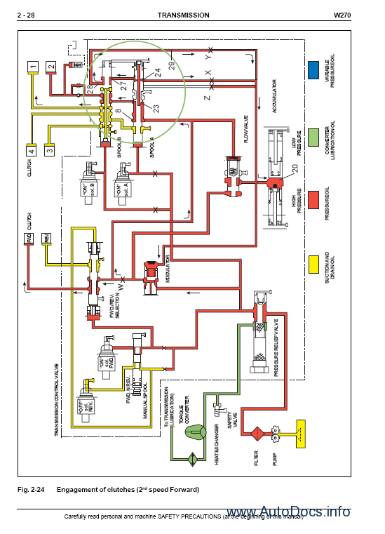 new 555b backhoe wiring diagram new get free image about wiring diagram