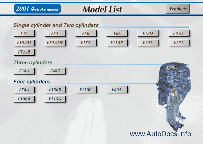 Yamaha Outboard Motors Repair Manual 2001 Repair Manual