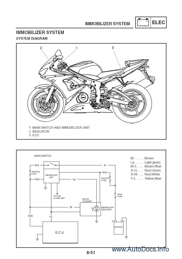 yamaha repair manuals motorcycle 2007 300 600cc repair. Black Bedroom Furniture Sets. Home Design Ideas