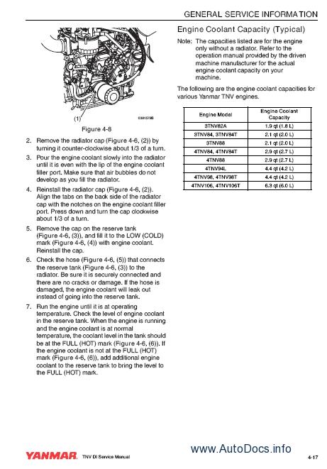 Yanmar TNV Series Service Manual repair manual Order & Download