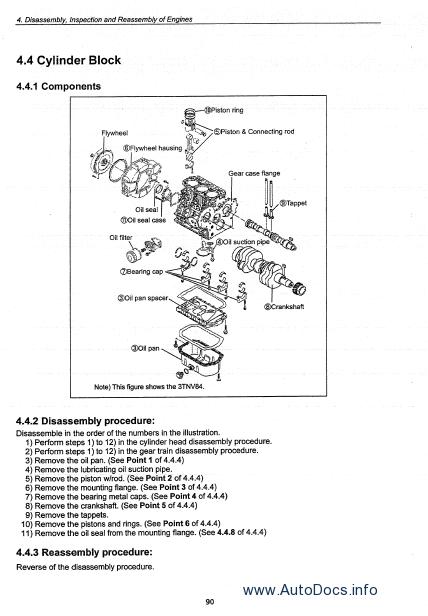 YANMAR 3TNV, 4TNV sel Engine repair manual Order & Download on yanmar starter, yanmar parts catalog, diagram of a molded case switch diagram, yanmar parts breakdown, yanmar alternator wiring, yanmar fuel pump diagram, yanmar wire harness, yanmar ym2200 parts, ignition switch diagram, yanmar tractor, yanmar generator, yanmar engine diagram, yanmar 3gm30f parts diagram, yanmar voltage regulator,