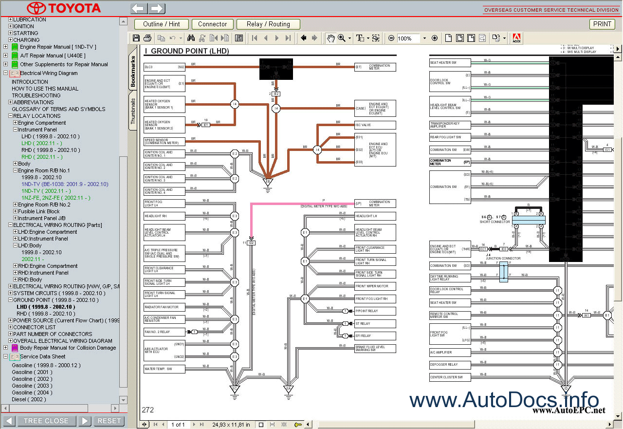 2002 Toyota Echo Fuse Box Wire Data Schema Diagram Owners Auto Wiring Camry