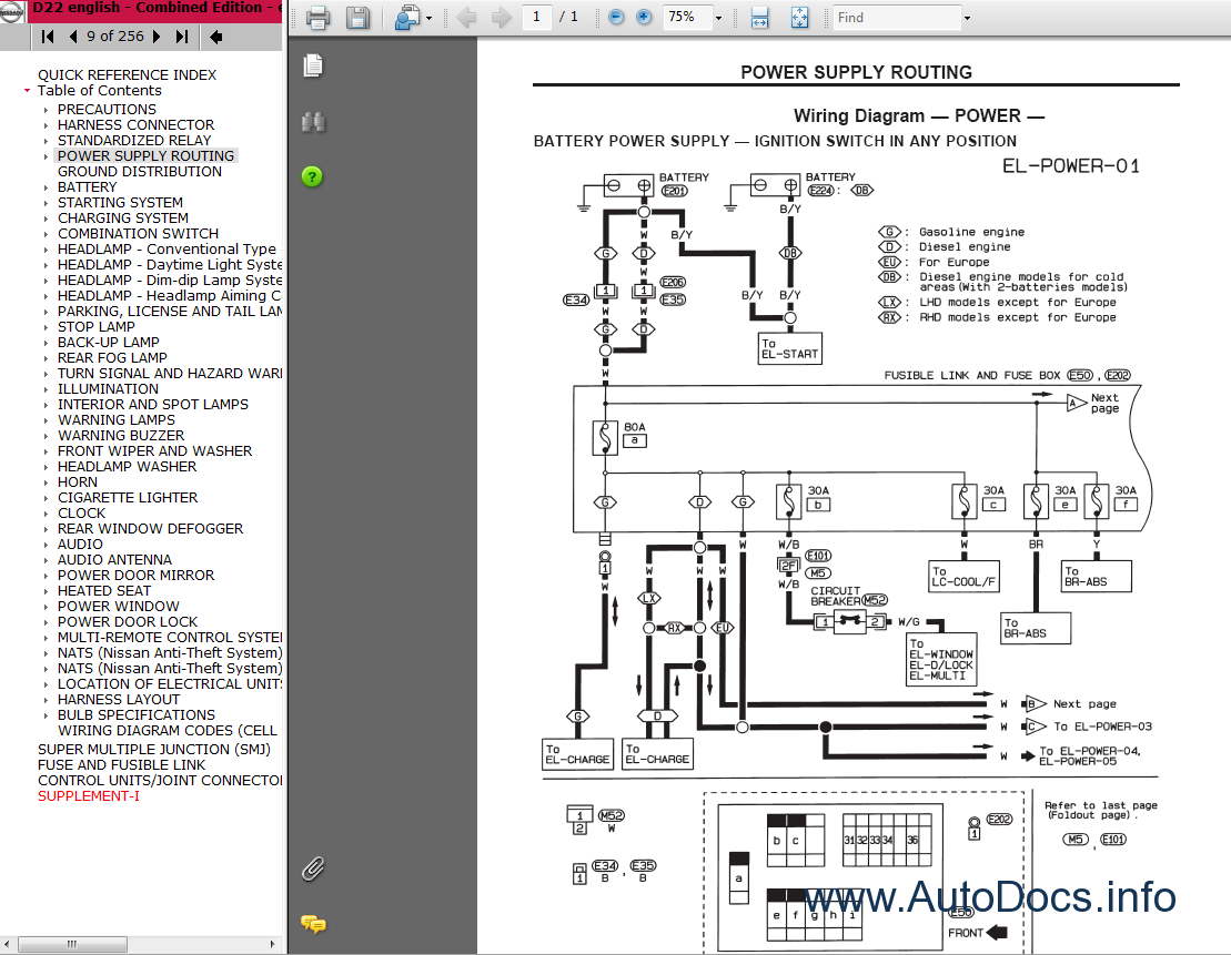 Datsun 620 Pick Up Wiring Diagram Not Lossing 720 76 Schematic Library Rh 10 Backlink Auktion De 1978 Pickup