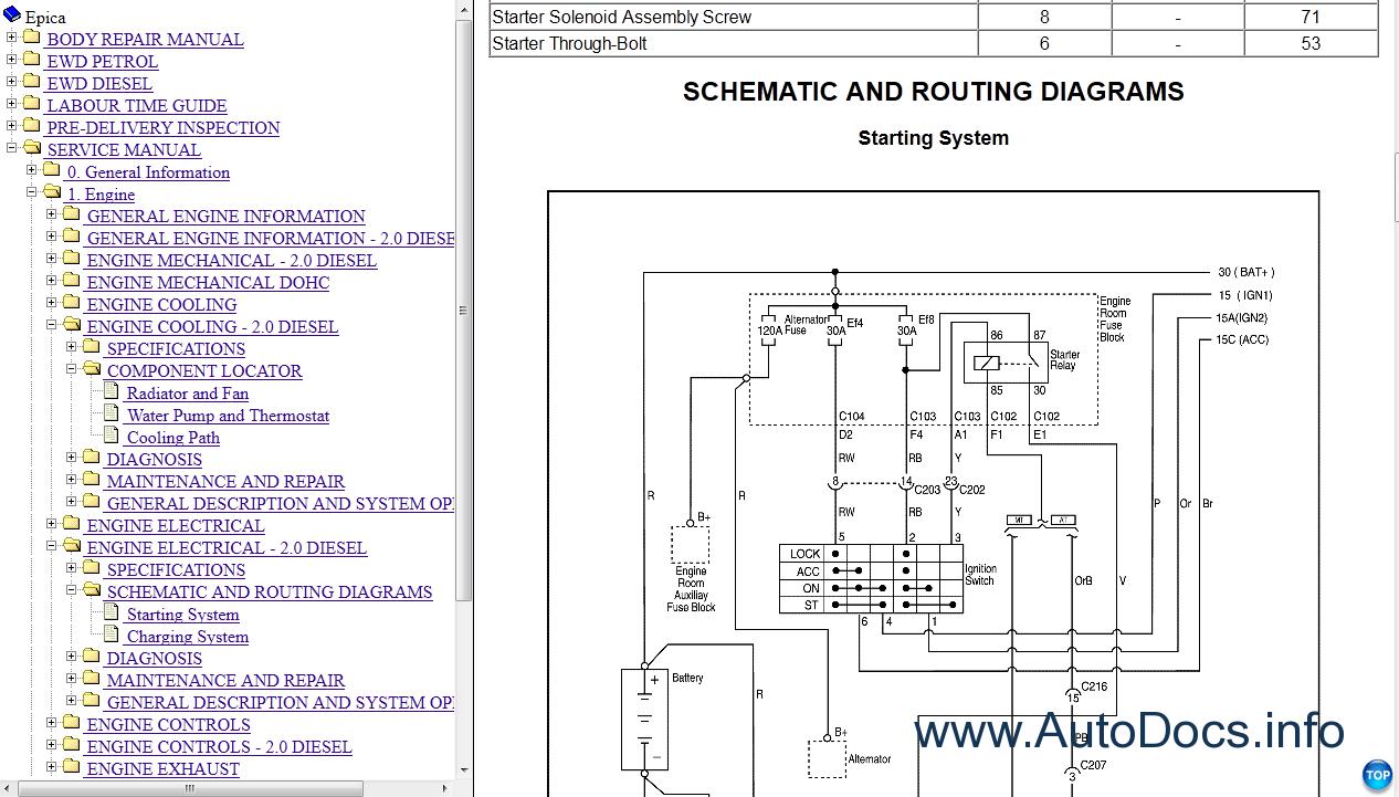 Chevrolet Captiva Workshop Wiring Diagram Wiring Diagram