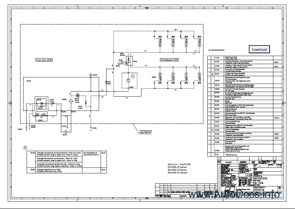 Mtu 4000 Series Technical Sales Documentation Parts Catalog Repair Manual Order  U0026 Download
