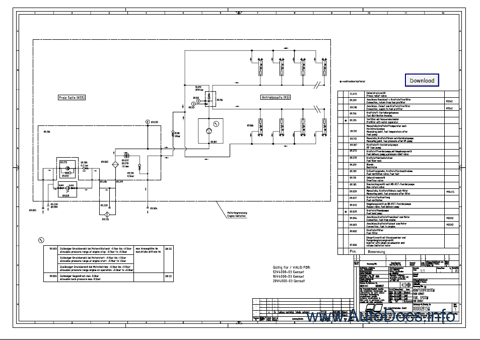 mtu 4000 series technical sales documentation parts