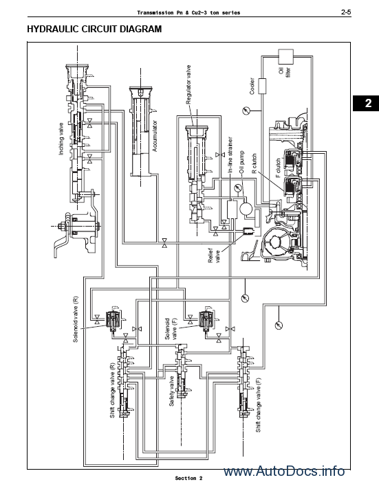 toyota vios manual pdf pdf download free