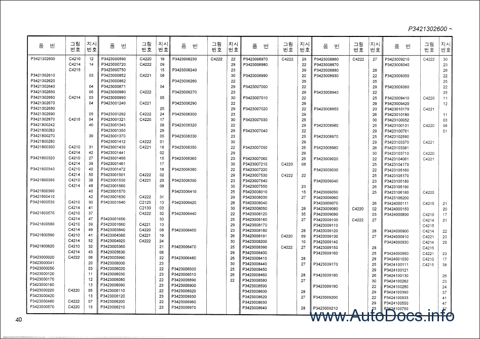 TATA Daewoo PDF parts catalog Order amp Download