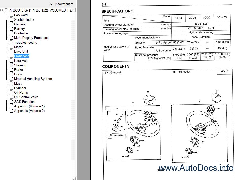toyota forklift 7 series electric models service manual repair manual order  u0026 download