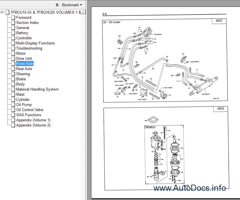 Toyota Forklift 7 Series Gas Lpg Electric Models Service Manual Repair Manual Order Amp Download
