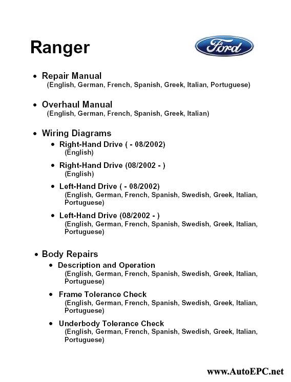 ford ranger repair manual download