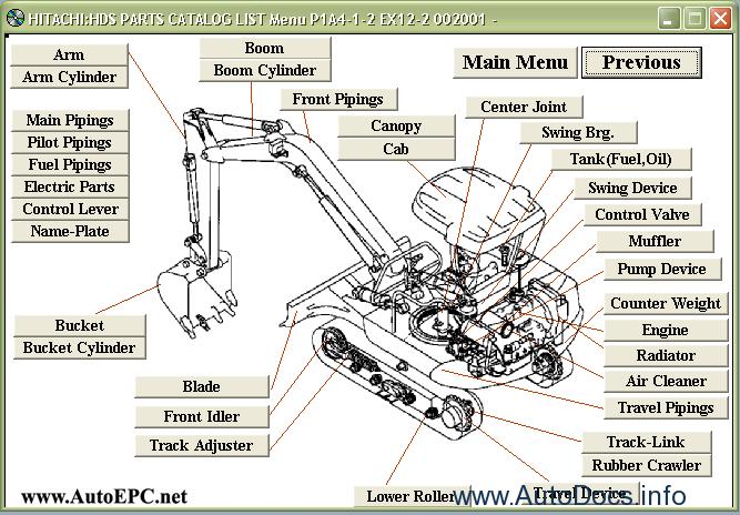 Hitachi Small Excavators spare parts catalogue, technical manual ...