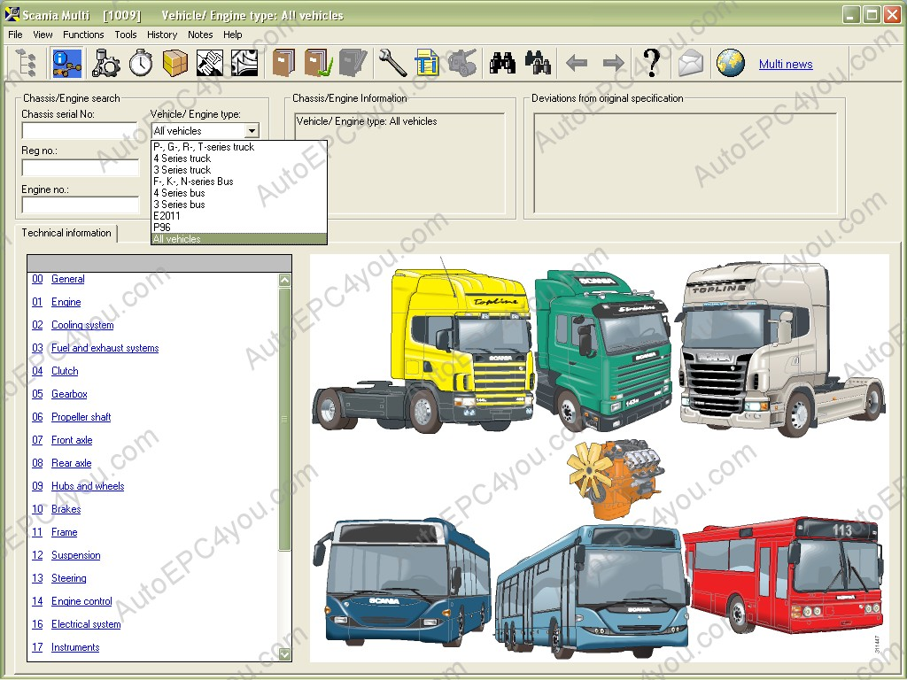 Scania Truck Wiring Diagram - DIY Enthusiasts Wiring Diagrams •