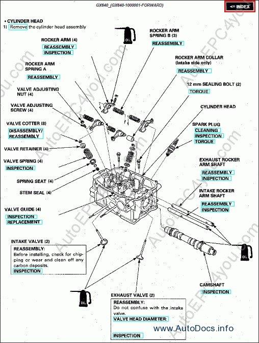 Honda Engine Workshop Service Manuals Repair Manual Order  U0026 Download