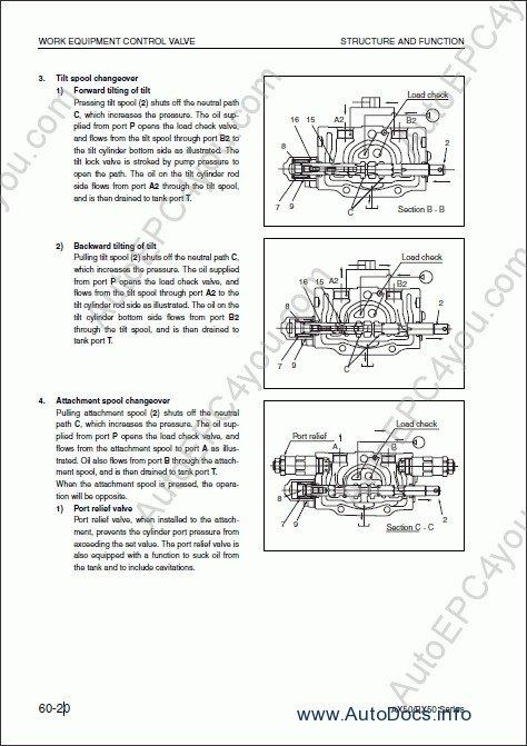 komatsu fg fork lift wiring diagrams komatsu fg/fd 10-18 forklift truck service manual repair ... for a toyota fork lift wiring diagram