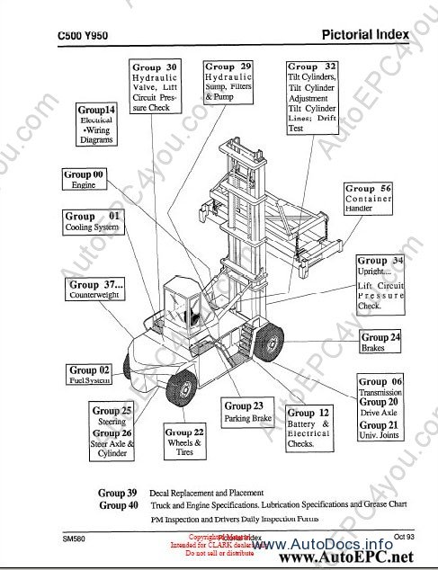 Forklift Transmission Parts : Clark forklift parts pro electronic catalog