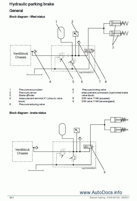 Linde Fork Lift Truck Expert 2014 Service Manual