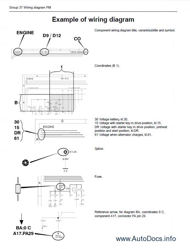 2005 Mazda 6 Starter Location also Gm Wiring Harness Installation Clips besides Wiring Diagram For 2002 Tribute moreover Mazda Mx3 Fuse Box Diagram moreover Mazda Miata Interior Fuse Box. on 2001 2002 millenia bose head unit swap 757172