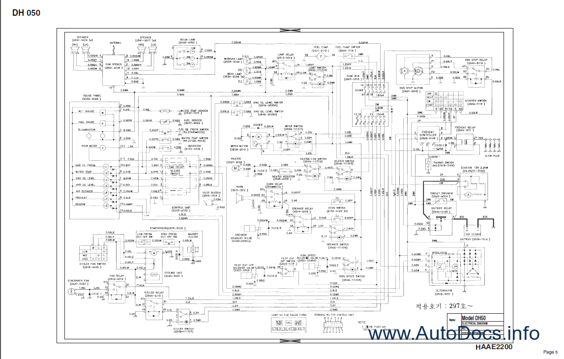 Doosan Electrical Hydraulic Schematics Manual Thumb Tmpl Bda F Aee C F D A Ca B on Mega 3 Wiring Diagram