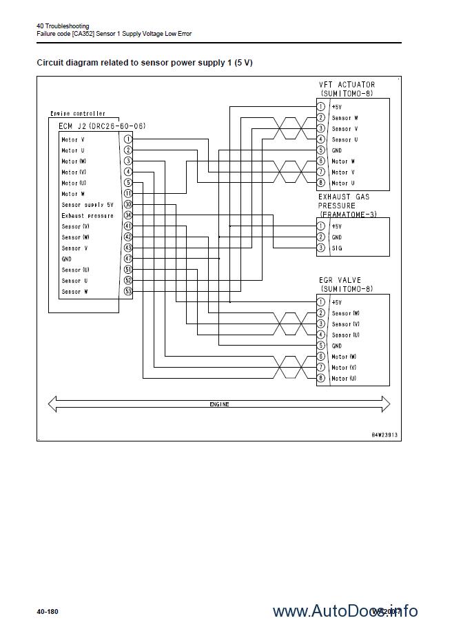 Komatsu WA200-7 Wheel Loader Shop Manual PDF