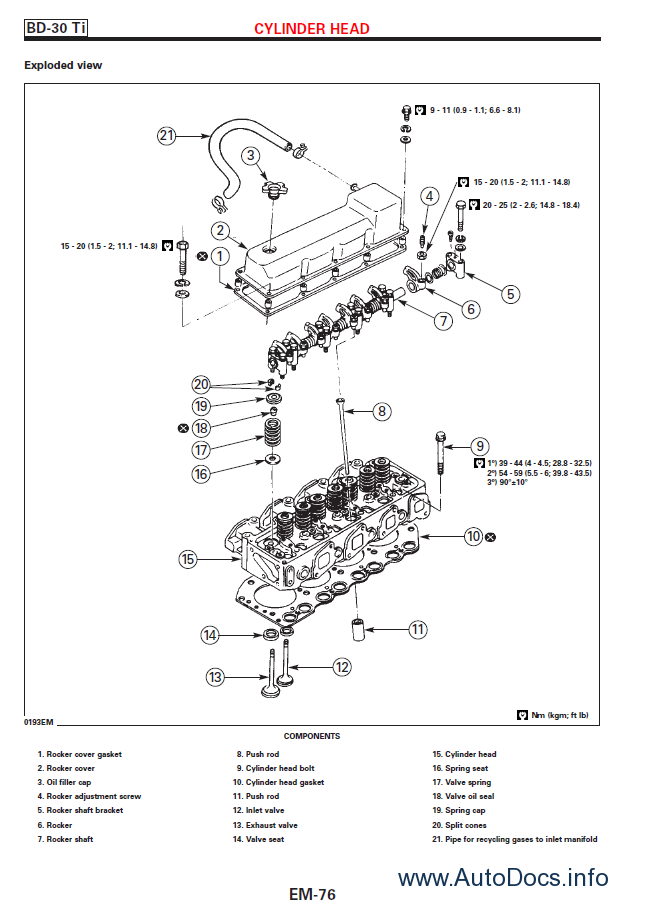 Wiring Diagram For Nissan Cabstar : Nissan cabstar model tl series electronic service manual